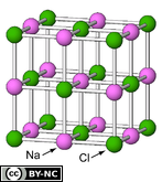 Crystal structure of halite