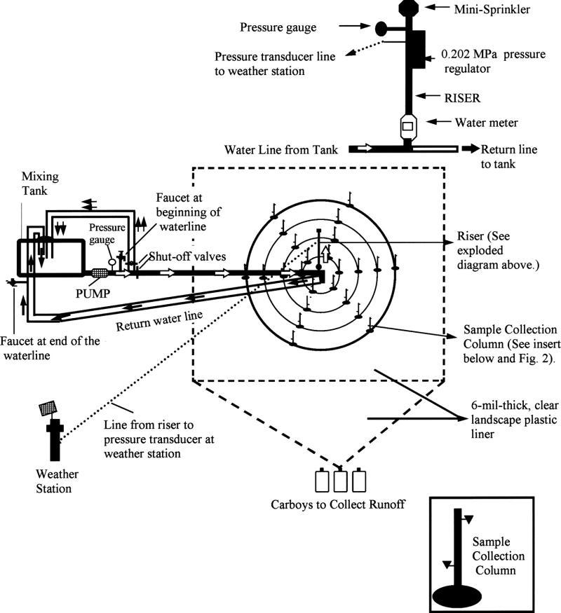 plumbing riser diagram